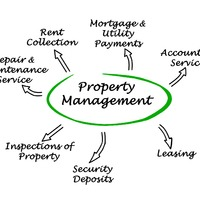Property management services which ones do owners really need
